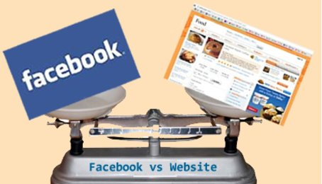 Bán hàng bằng website hay mạng xã hội Facebook, Zalo?