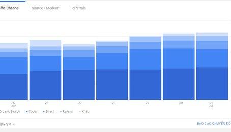Làm thế nào để tăng trải nghiệm người dùng cho website bán hàng?