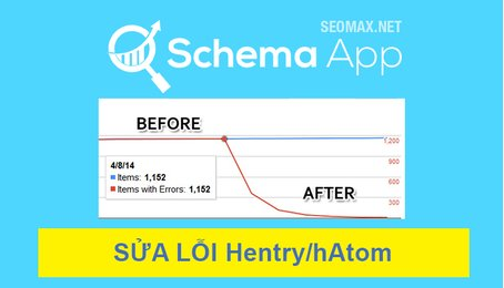 Sửa lỗi hentry/hAtom trong Google Search Console